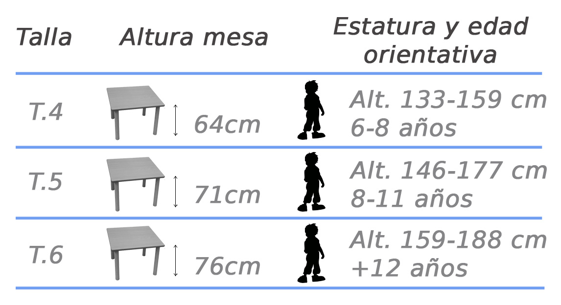 Tallas mesas adulto