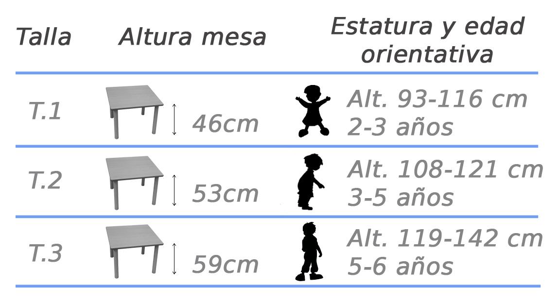 Tallas mesas infantiles